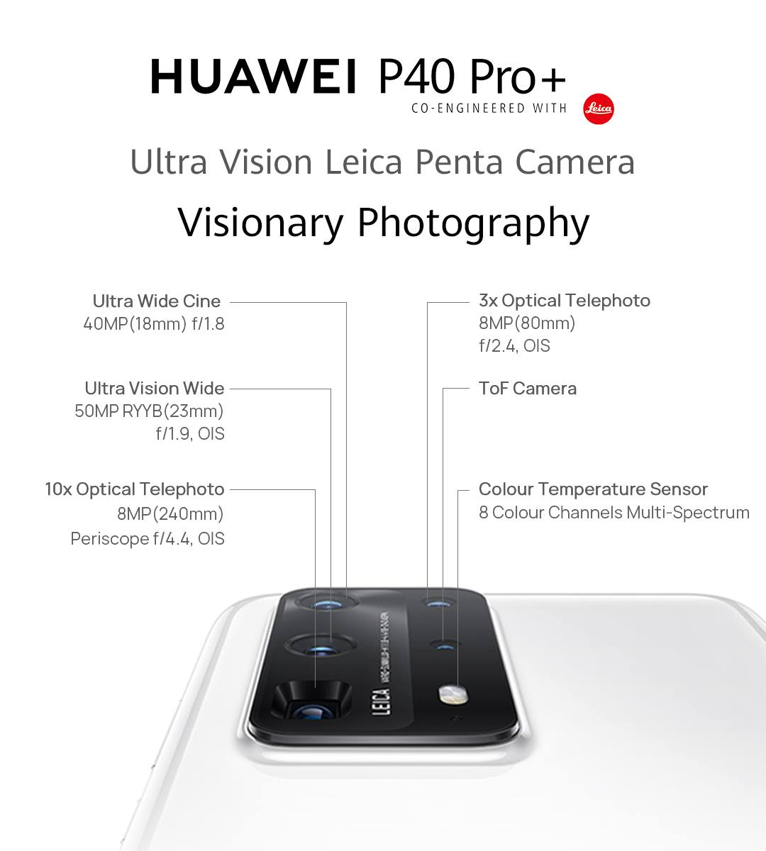 Our #HUAWEIP40 Pro+ will be available soon!